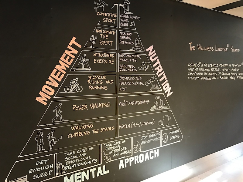 wellness technogym paula butragueño inspirafit triangulo cuerpo mente alimentacion